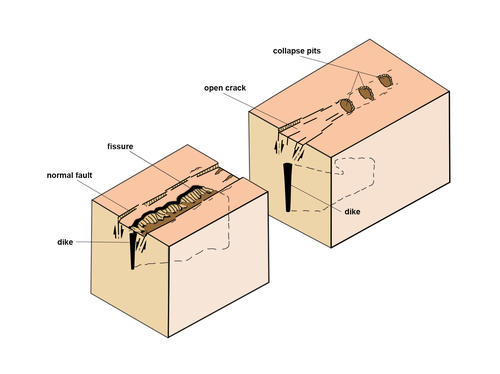 Schematic of fissure formation above a dike