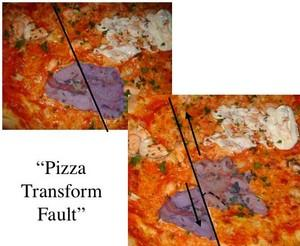 A transform plate boundary can be made by cutting  a hot pizza into two parts and moving the parts laterally