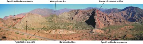 Volcanic structure produced by a phreatomagmatic eruptions. Tres Cruces Volcanic Center. Ring tuff. Salta Rift, Cretaceous, Argentina