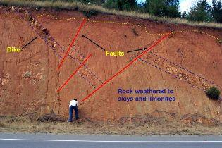 Profile of metamorphic rocks weathered to clay minerals. Coronel, Chile.