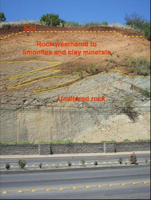 Profile of weathered sedimentary rocks to limonites and clay minerals. Concepcion, Chile