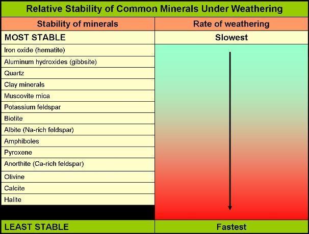 spaltbares mineral feldspat