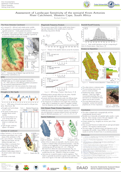 Norbert Anselm (2015): Assessment of Landscape Sensitivity of the semi-arid Krom Antonies catchment , South Africa