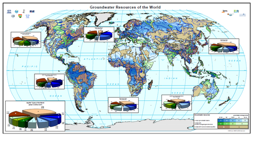 Global ground water resources