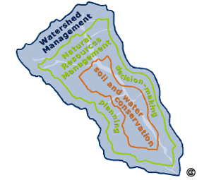 Soil and water conservation withing Integrated Watershed Management