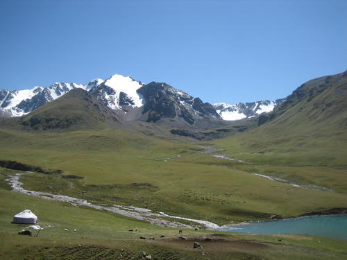 Watershed Management in Kyrgyzstan