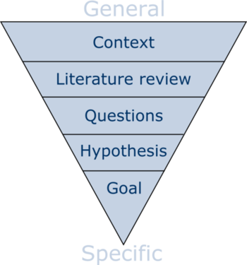Funneling - from a general topic to a specific project goal
