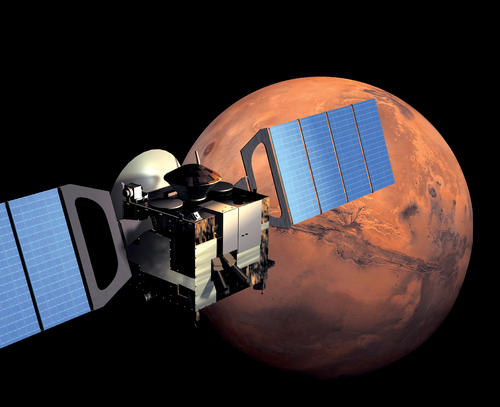Mars Express im Orbit